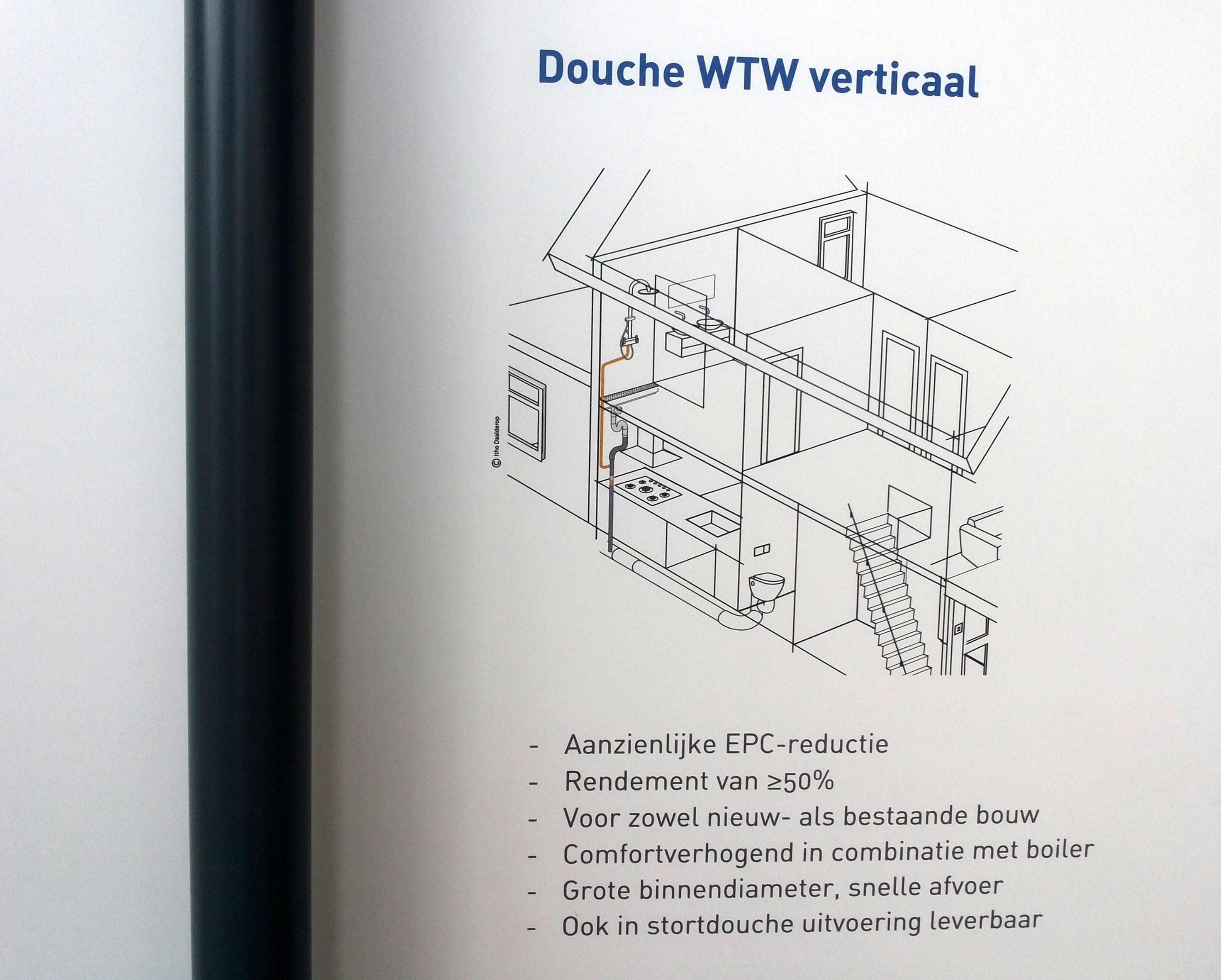 Itho Ventilator Badkamer : Douche wtw itho daalderop woonwijzerwinkelwoonwijzerwinkel