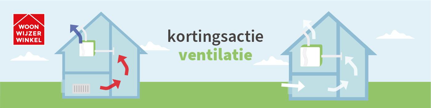 VentilatieACTIE_Header