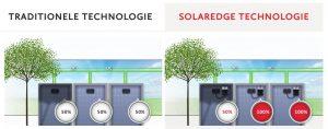 solaredge-2