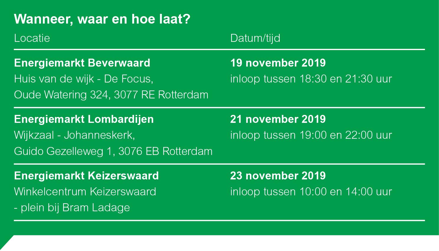 Uitnodiging Energiemarkt IJsselmonde